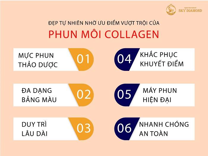 ưu điểm phun môi collagen
