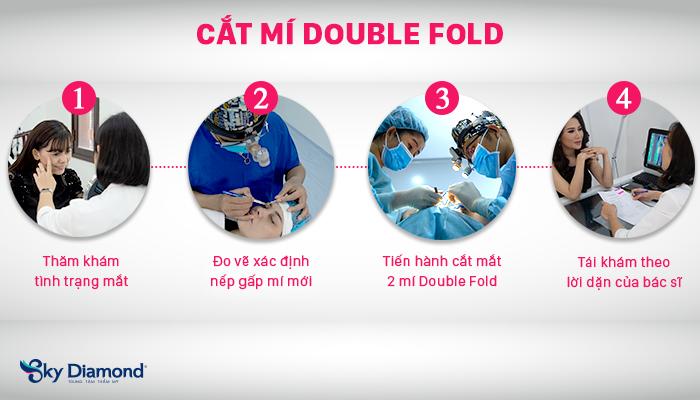 quy-trinh-cắt-mí-double-fold